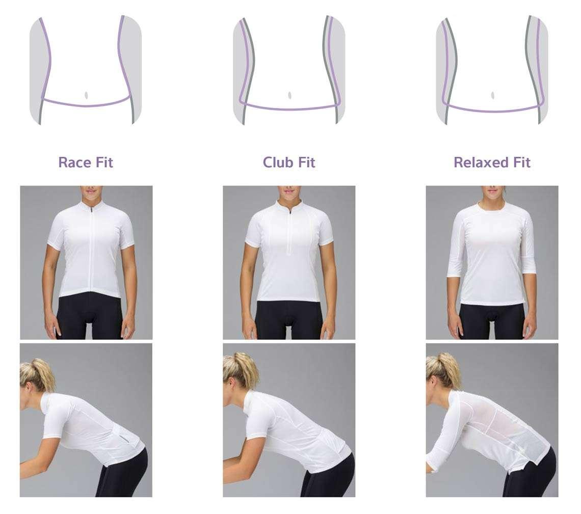 تصویر سه نوع فیت لباس