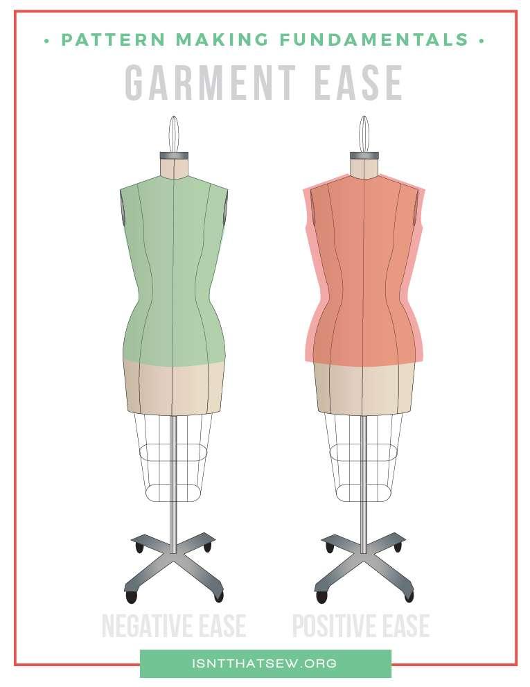 جنس پارچه در انتخاب سایز مناسب لباس به نسبت فیت