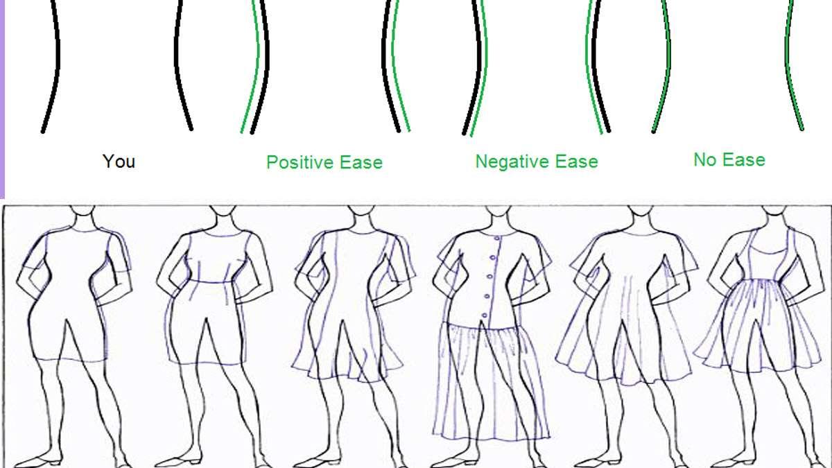 wearing ease در لباسهای مختلف